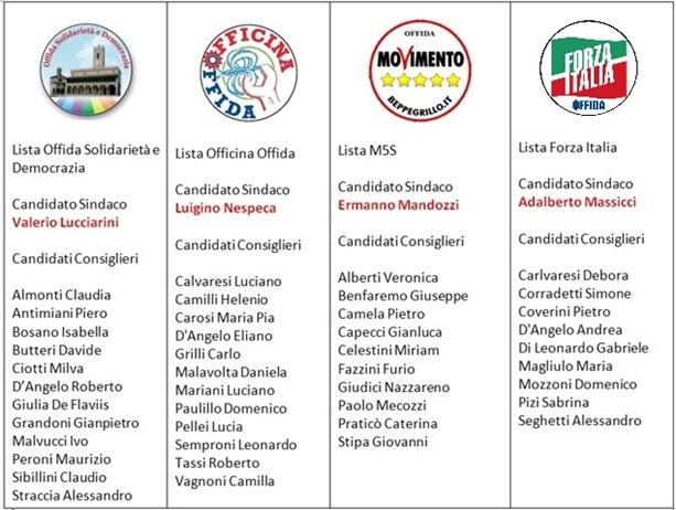 candidaticomunali20141